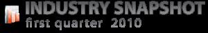 adventure-travel-industry-snapshot-survey