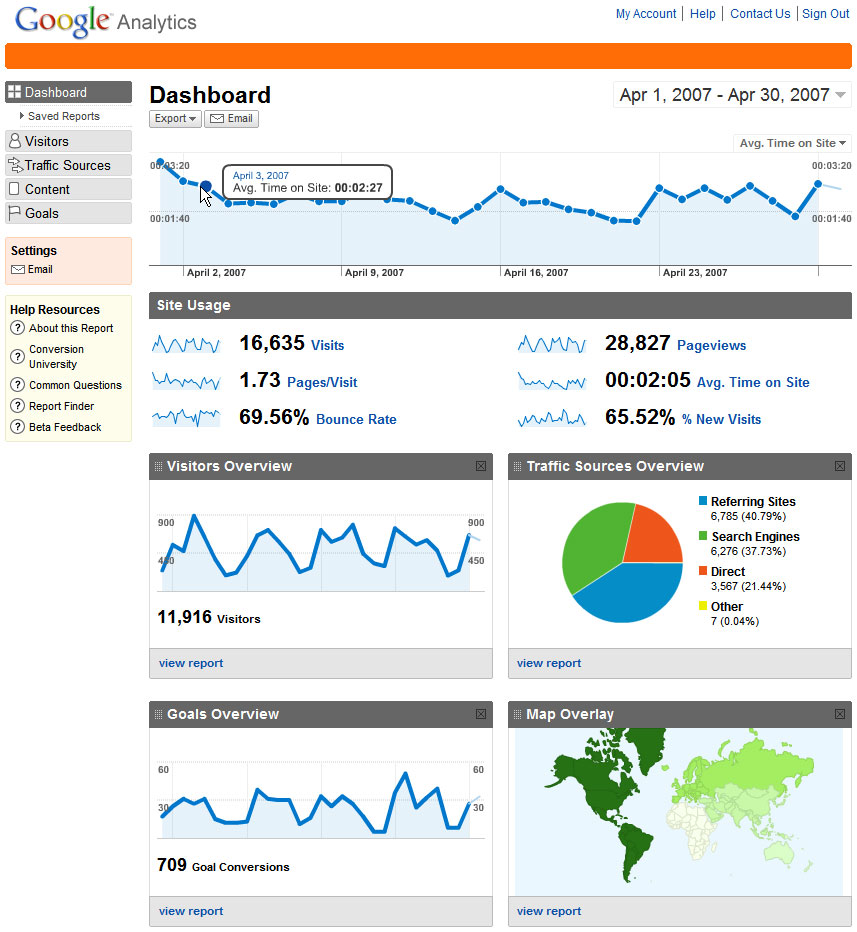 How to Get the Most Out of Google Analytics | Adventure