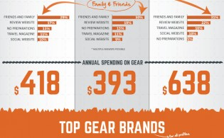 adventure-pulse-infograph-by-the-adventure-travel-trade-association (1)