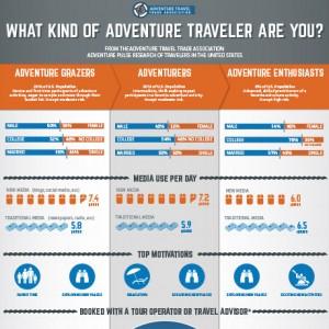 adventure-pulse-infograph-v2