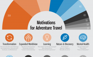 atta-new-adventure-traveler-final