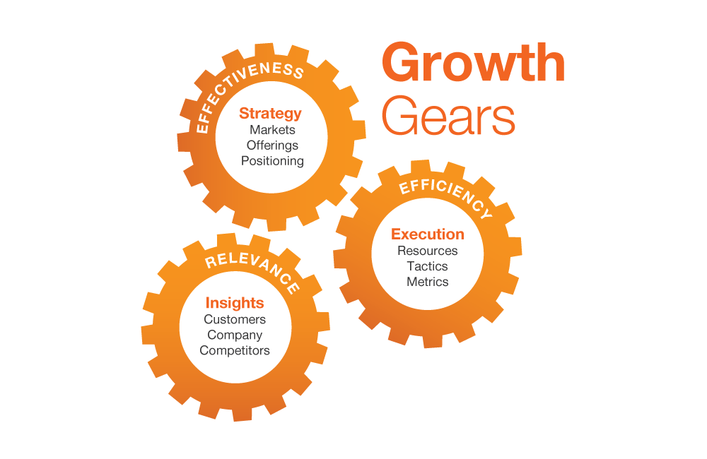 growth-gears-new-2