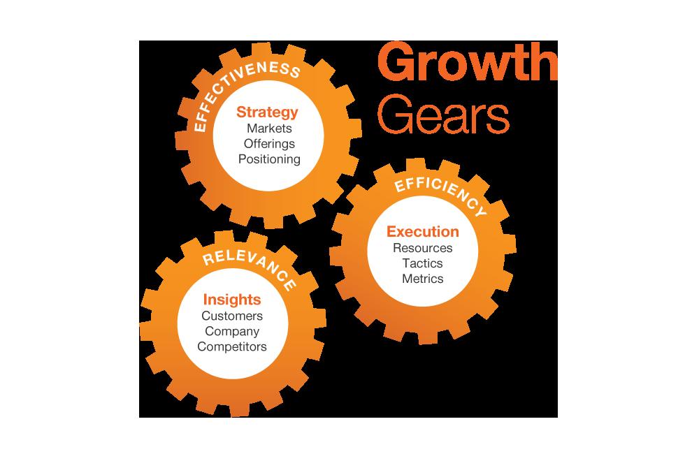 growth-gears-new-2