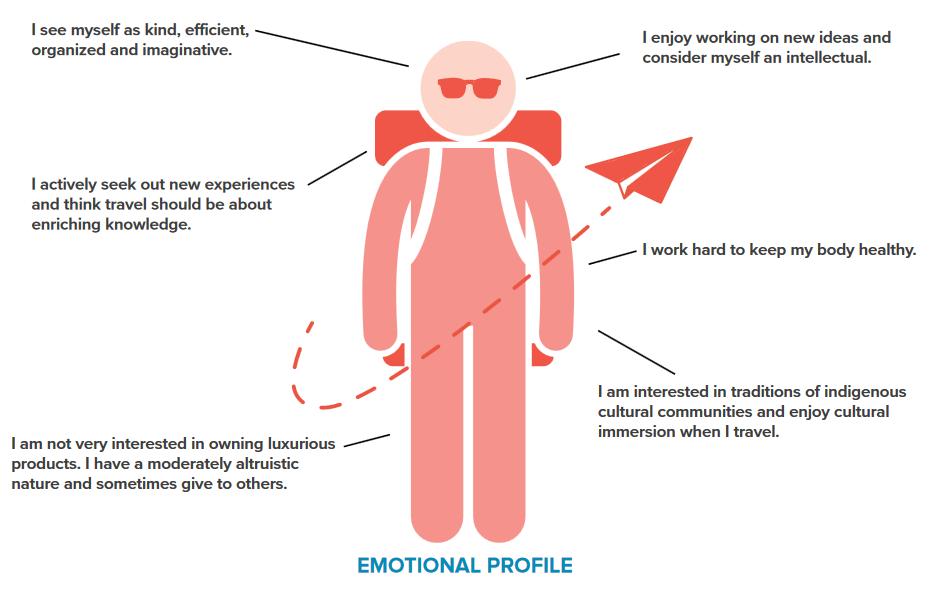 emotional-profile